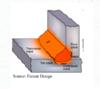 焊接结构设计老罗