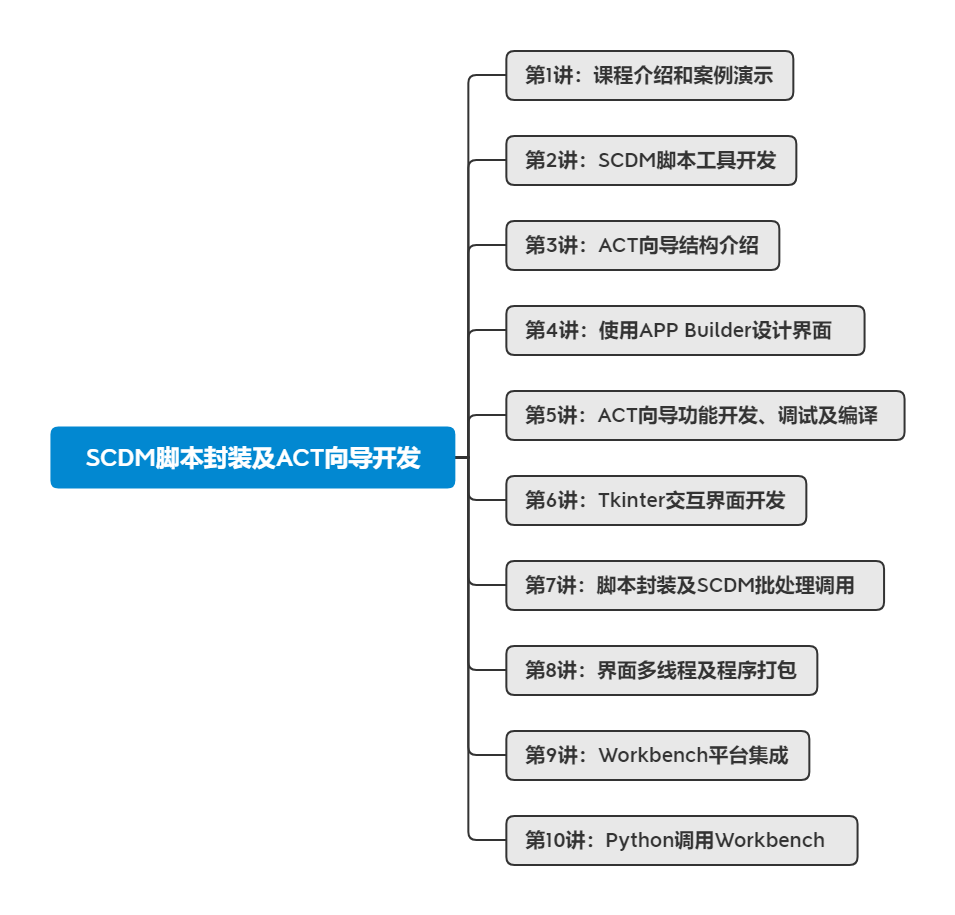 SCDM脚本封装及ACT向导开发.png